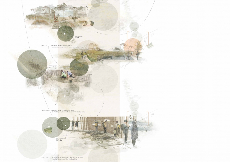 JJones_2_Landscape as a Catalyst-Close Up Masterplan