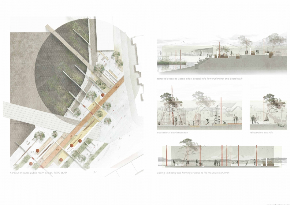 JJones_5_Landscape as a Catalyst-Harbour Entrance Public Realm